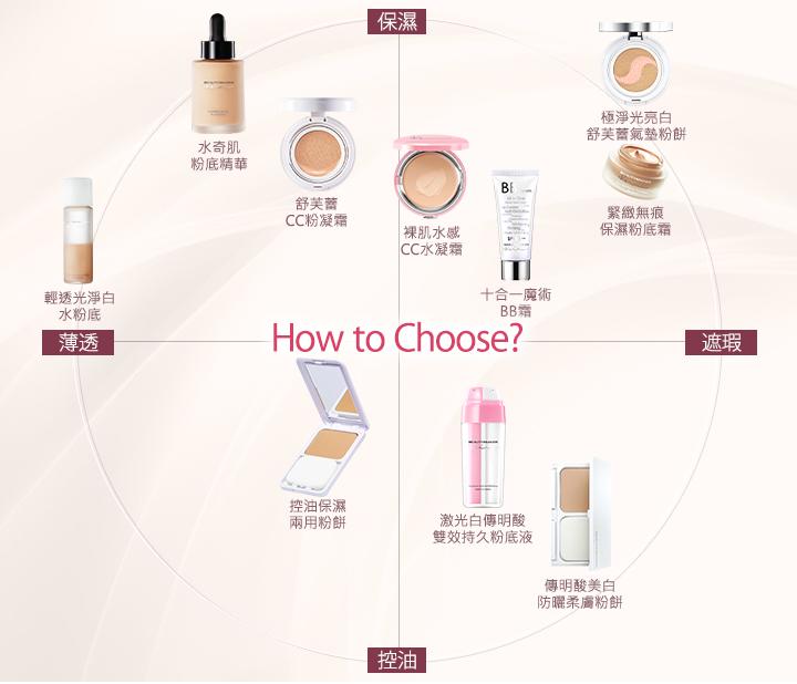 Blemish Balm Cream - Compare