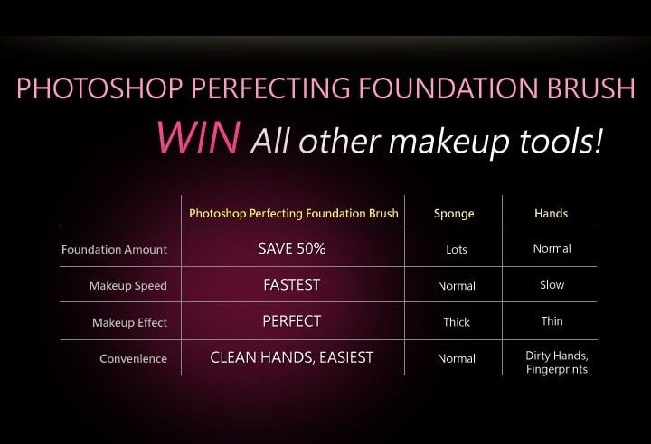 Photoshop Perfecting Foundation Brush - Product Comparison